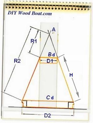 Mast Boot Measurements