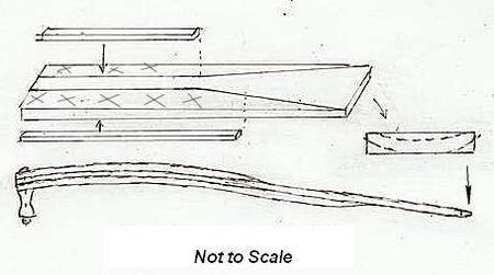 making a sculling paddle