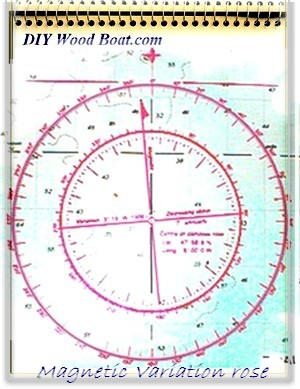 compass variation