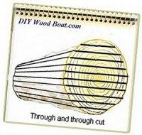 Through Cut Timber