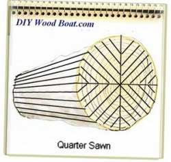 Plain Sawn Timber