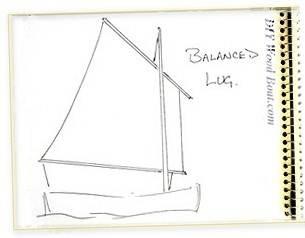 Balanced Lug