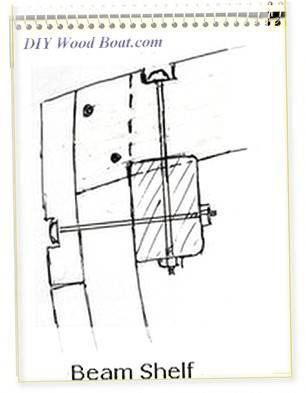 Deck Beam Shelf/Clamp