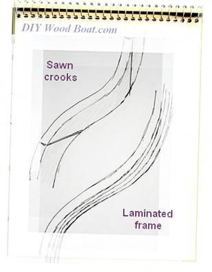 Sawn and Laminated Frames