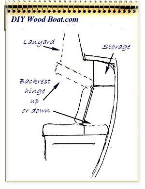 Settee berth hinged backrest