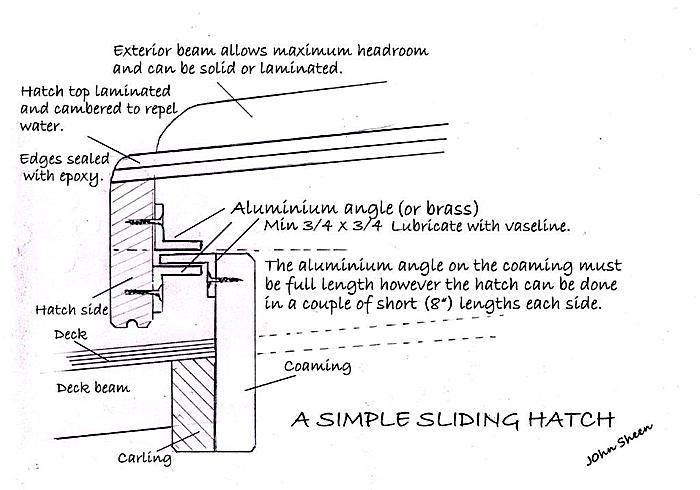 Sliding Hatch