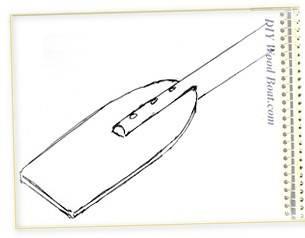 Simple Paddle Making