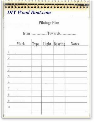 Pilotage Planner