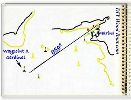 Pilotage Plan Sketch
