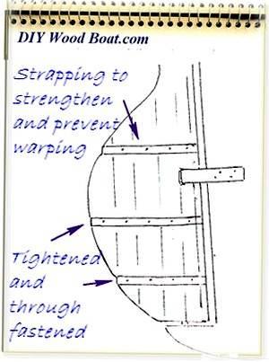 Rudder Strapping