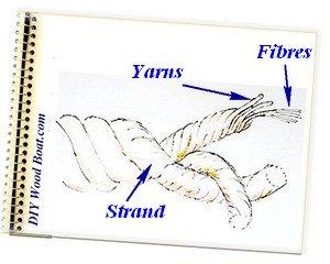 Three Strand Rope Type