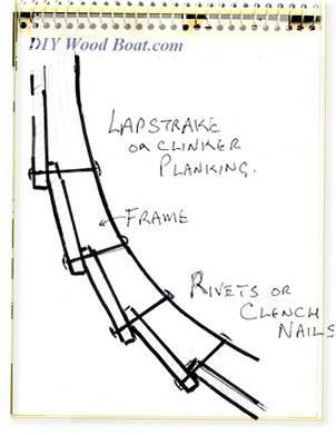 Lapstrake/Clinker Planking
