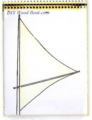 Leg O' Mutton Sailing Rig