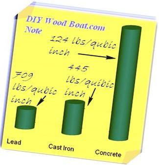 Ballast Weight to Volume Ratios