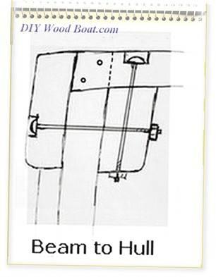 Deck Beam to Hull Shelf/Clamp