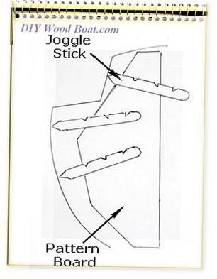 Tick or Joggle Stick