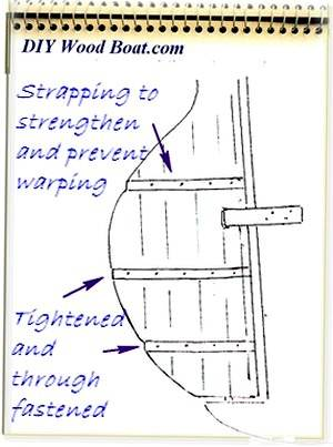 Rudder Construction