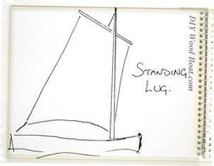 Standing Lug