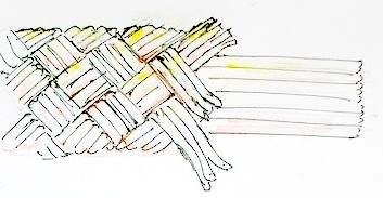 Braided Rope Types