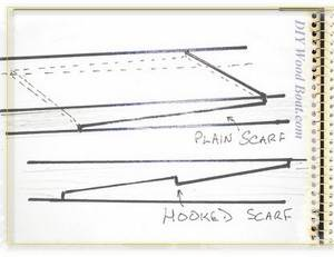 Scarf Joints