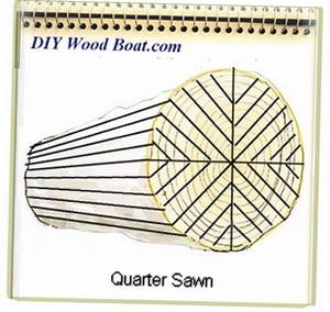 Quarter Sawn Timber