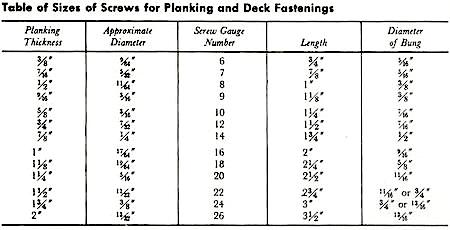 Nail gauge chart hossshana nail gauge chart keyboard keysfo Images